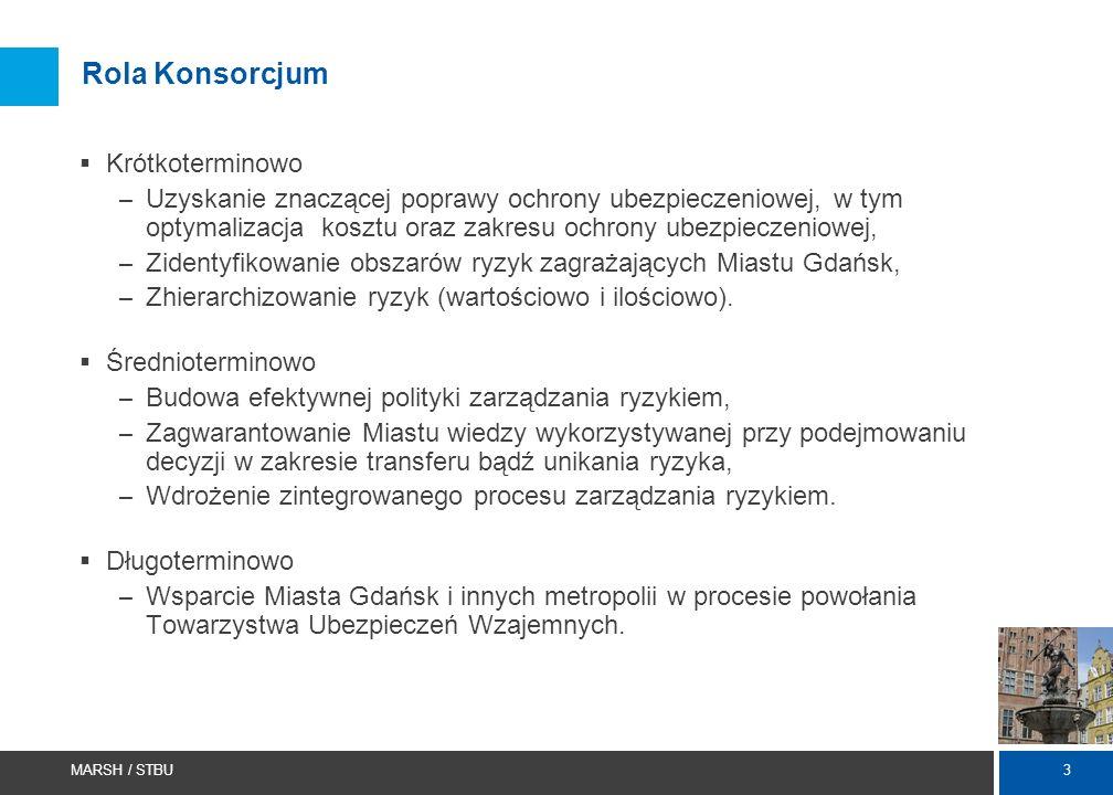 3 MARSH / STBU Rola Konsorcjum  Krótkoterminowo – Uzyskanie znaczącej poprawy ochrony ubezpieczeniowej, w tym optymalizacja kosztu oraz zakresu ochrony ubezpieczeniowej, – Zidentyfikowanie obszarów ryzyk zagrażających Miastu Gdańsk, – Zhierarchizowanie ryzyk (wartościowo i ilościowo).
