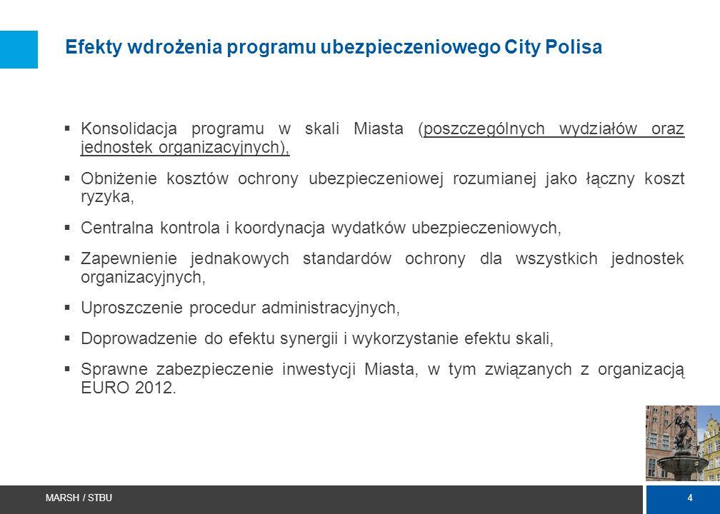 4 MARSH / STBU  Konsolidacja programu w skali Miasta (poszczególnych wydziałów oraz jednostek organizacyjnych),  Obniżenie kosztów ochrony ubezpieczeniowej rozumianej jako łączny koszt ryzyka,  Centralna kontrola i koordynacja wydatków ubezpieczeniowych,  Zapewnienie jednakowych standardów ochrony dla wszystkich jednostek organizacyjnych,  Uproszczenie procedur administracyjnych,  Doprowadzenie do efektu synergii i wykorzystanie efektu skali,  Sprawne zabezpieczenie inwestycji Miasta, w tym związanych z organizacją EURO 2012.