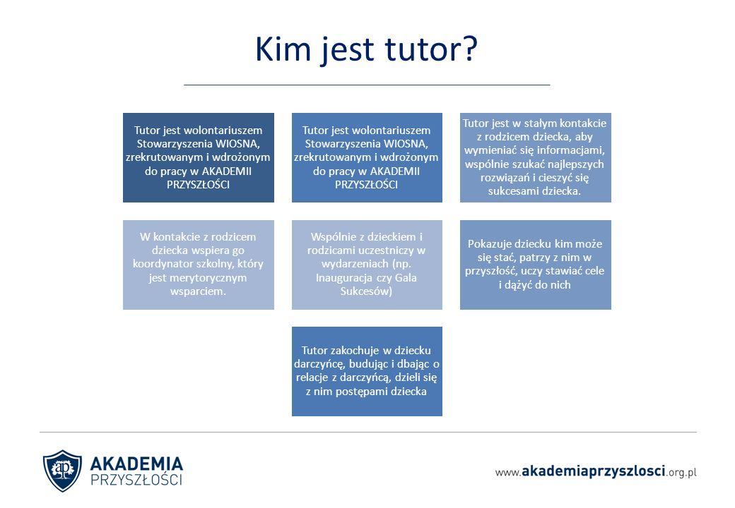 Kim jest tutor.