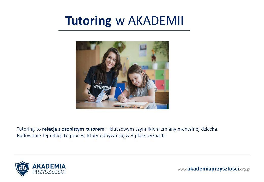 Tutoring w AKADEMII Tutoring to relacja z osobistym tutorem – kluczowym czynnikiem zmiany mentalnej dziecka.