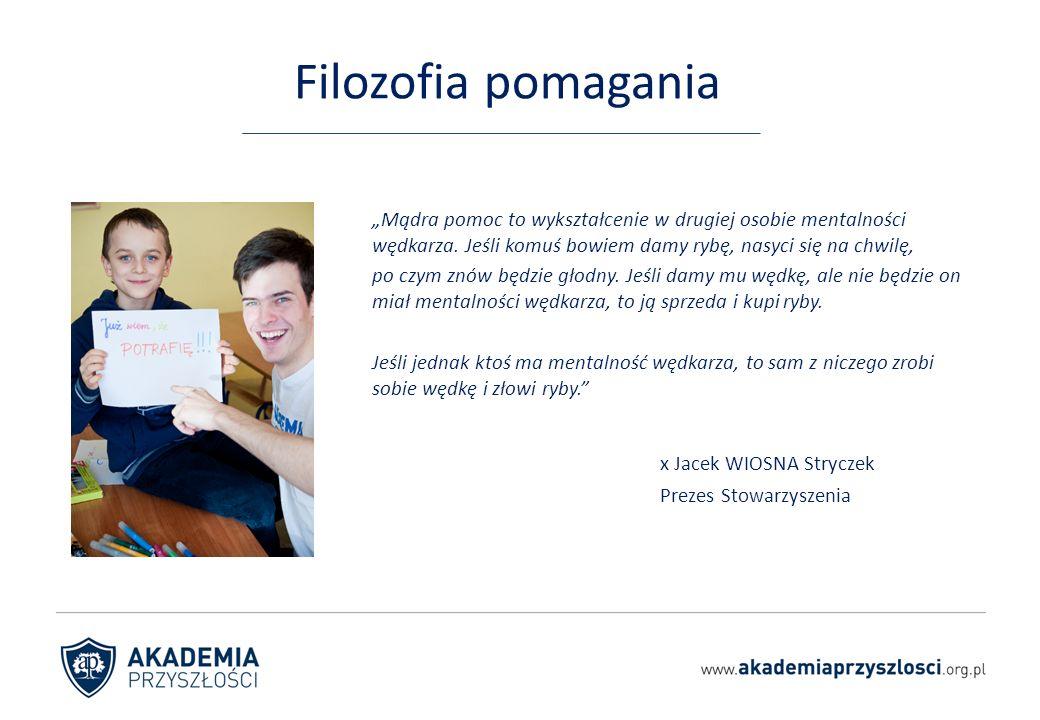 """Filozofia pomagania """"Mądra pomoc to wykształcenie w drugiej osobie mentalności wędkarza."""