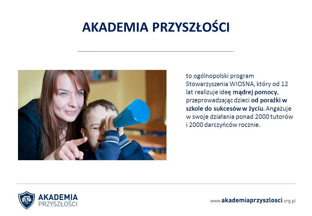 AKADEMIA PRZYSZŁOŚCI to ogólnopolski program Stowarzyszenia WIOSNA, który od 12 lat realizuje ideę mądrej pomocy, przeprowadzając dzieci od porażki w szkole do sukcesów w życiu.