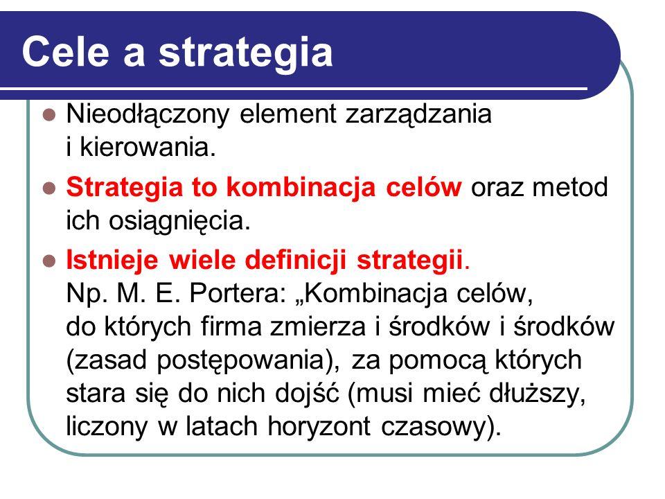 Cele a strategia Nieodłączony element zarządzania i kierowania.