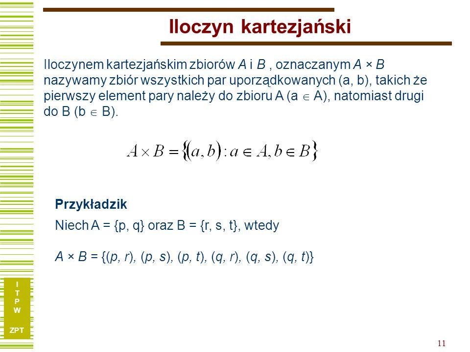 I T P W ZPT 11 Iloczyn kartezjański Niech A = {p, q} oraz B = {r, s, t}, wtedy A × B = {(p, r), (p, s), (p, t), (q, r), (q, s), (q, t)} Iloczynem kartezjańskim zbiorów A i B, oznaczanym A × B nazywamy zbiór wszystkich par uporządkowanych (a, b), takich że pierwszy element pary należy do zbioru A (a  A), natomiast drugi do B (b  B).