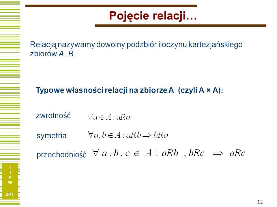 I T P W ZPT 12 Pojęcie relacji… symetria przechodnio ść zwrotność Relacją nazywamy dowolny podzbiór iloczynu kartezjańskiego zbiorów A, B.