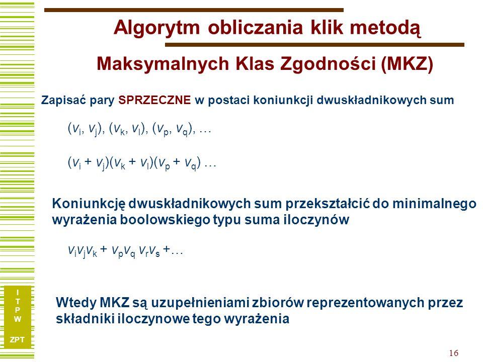 I T P W ZPT 16 Algorytm obliczania klik metodą Koniunkcję dwuskładnikowych sum przekształcić do minimalnego wyrażenia boolowskiego typu suma iloczynów Zapisać pary SPRZECZNE w postaci koniunkcji dwuskładnikowych sum Wtedy MKZ są uzupełnieniami zbiorów reprezentowanych przez składniki iloczynowe tego wyrażenia (v i, v j ), (v k, v l ), (v p, v q ), … (v i + v j )(v k + v l )(v p + v q ) … v i v j v k + v p v q v r v s +… Maksymalnych Klas Zgodności (MKZ)
