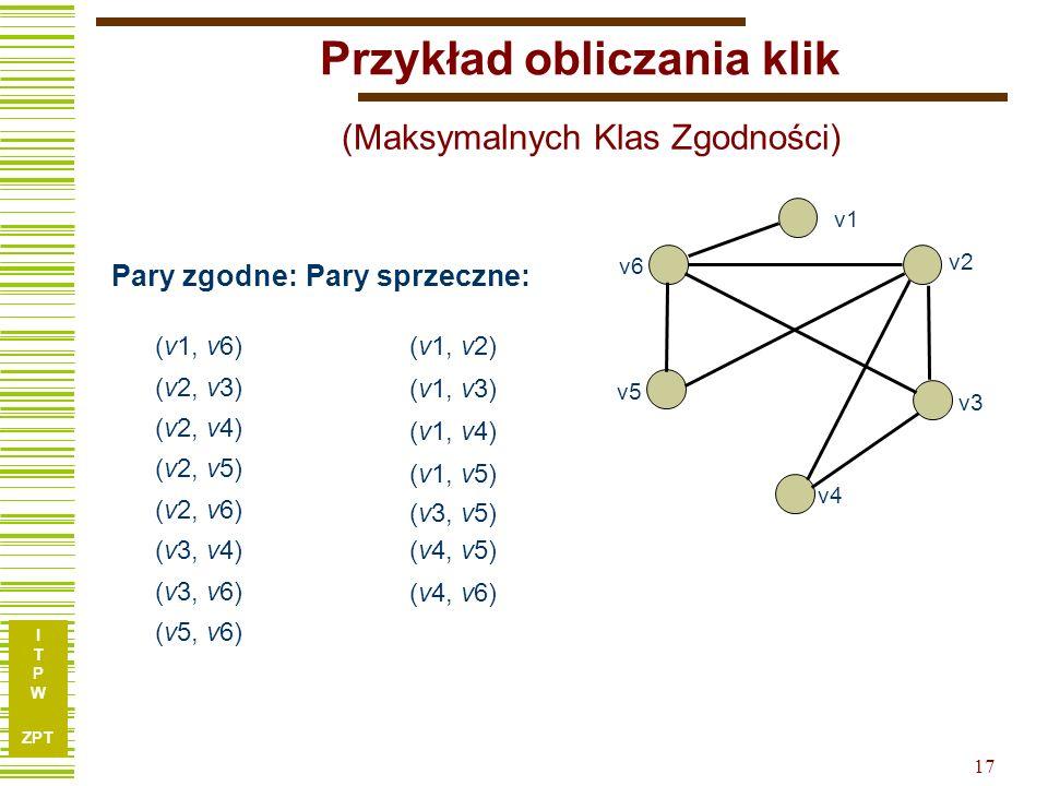 I T P W ZPT Przykład obliczania klik v1 v2 v3 v4 v5 v6 (v1, v6) (v2, v3) (v2, v4) (v2, v5) (v2, v6) (v3, v4) (v3, v6) (v5, v6) Pary zgodne: (Maksymalnych Klas Zgodności) Pary sprzeczne: (v1, v2) (v1, v3) (v1, v4) (v1, v5) (v3, v5) (v4, v5) (v4, v6) 17