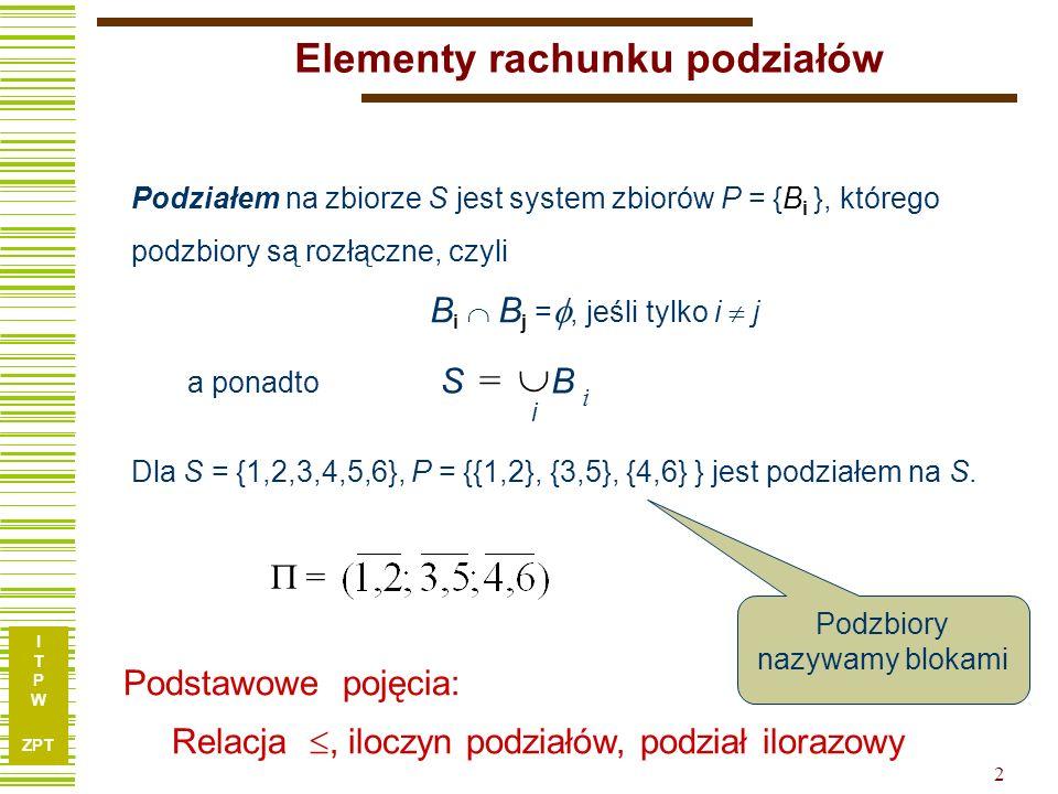I T P W ZPT 2 Elementy rachunku podziałów Podziałem na zbiorze S jest system zbiorów P = {B i }, którego podzbiory są rozłączne, czyli B i  B j = , jeśli tylko i  j  = Podstawowe pojęcia: Relacja , iloczyn podziałów, podział ilorazowy Podzbiory nazywamy blokami Dla S = {1,2,3,4,5,6}, P = {{1,2}, {3,5}, {4,6} } jest podziałem na S.