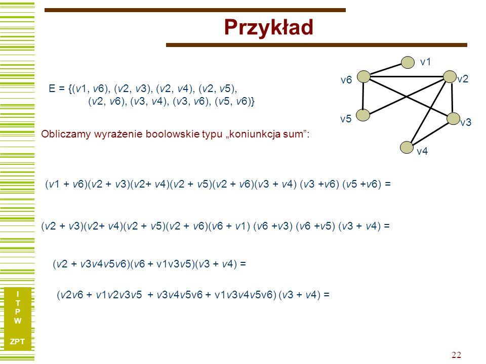 "I T P W ZPT Przykład v1 v2 v3 v4 v5 v6 E = {(v1, v6), (v2, v3), (v2, v4), (v2, v5), (v2, v6), (v3, v4), (v3, v6), (v5, v6)} Obliczamy wyrażenie boolowskie typu ""koniunkcja sum : (v1 + v6)(v2 + v3)(v2+ v4)(v2 + v5)(v2 + v6)(v3 + v4) (v3 +v6) (v5 +v6) = (v2 + v3)(v2+ v4)(v2 + v5)(v2 + v6)(v6 + v1) (v6 +v3) (v6 +v5) (v3 + v4) = (v2 + v3v4v5v6)(v6 + v1v3v5)(v3 + v4) = (v2v6 + v1v2v3v5 + v3v4v5v6 + v1v3v4v5v6) (v3 + v4) = 22"