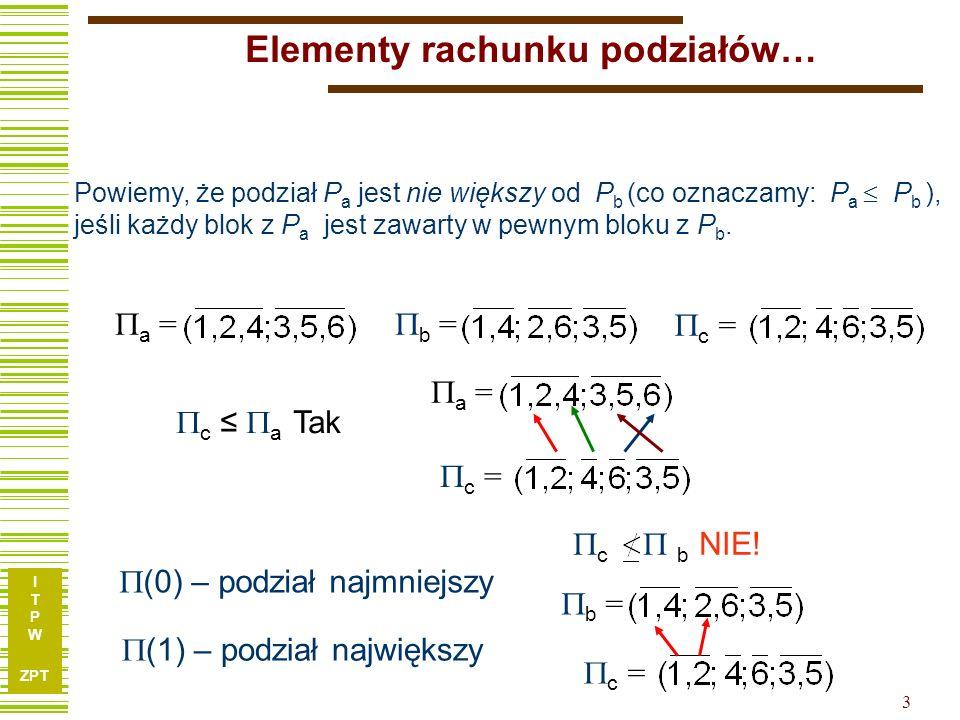 I T P W ZPT 3 Elementy rachunku podziałów… Powiemy, że podział P a jest nie większy od P b (co oznaczamy: P a  P b ), jeśli każdy blok z P a jest zawarty w pewnym bloku z P b.