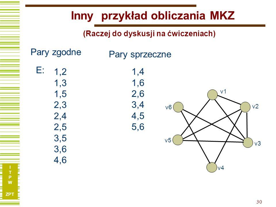 I T P W ZPT 30 Inny przykład obliczania MKZ 1,2 1,3 1,5 2,3 2,4 2,5 3,5 3,6 4,6 E: Pary zgodne 1,4 1,6 2,6 3,4 4,5 5,6 Pary sprzeczne (Raczej do dysku
