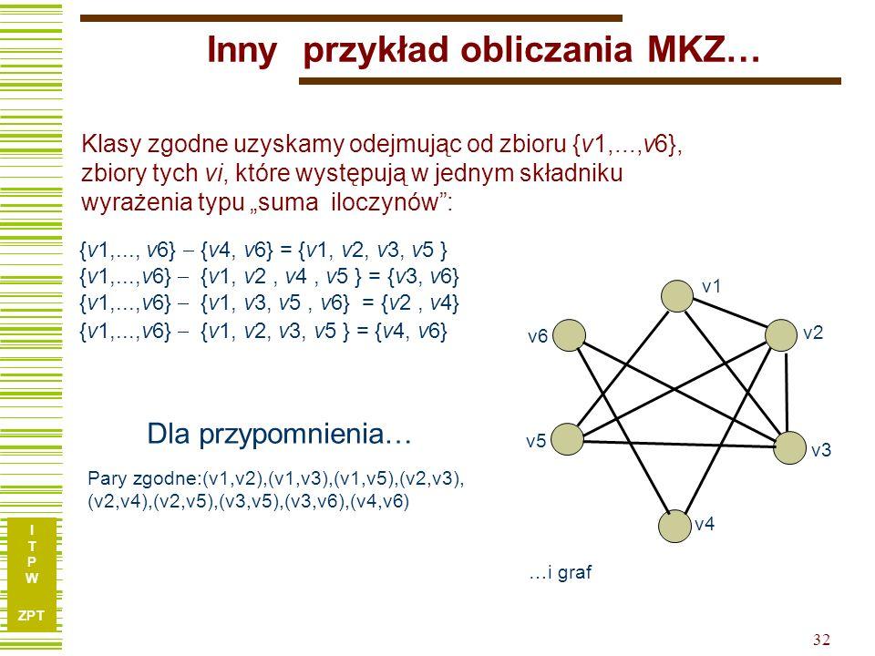"""I T P W ZPT 32 Klasy zgodne uzyskamy odejmując od zbioru {v1,...,v6}, zbiory tych vi, które występują w jednym składniku wyrażenia typu """"suma iloczynów : {v1,..., v6}  {v4, v6} = {v1, v2, v3, v5 } {v1,...,v6}  {v1, v2, v4, v5 } = {v3, v6} {v1,...,v6}  {v1, v3, v5, v6} = {v2, v4} {v1,...,v6}  {v1, v2, v3, v5 } = {v4, v6} v1 v2 v3 Pary zgodne:(v1,v2),(v1,v3),(v1,v5),(v2,v3), (v2,v4),(v2,v5),(v3,v5),(v3,v6),(v4,v6) v4 v5 v6 Inny przykład obliczania MKZ… Dla przypomnienia… …i graf"""