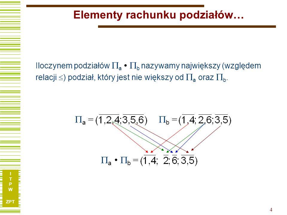 I T P W ZPT 4 Elementy rachunku podziałów…  b = Iloczynem podziałów  a  b nazywamy największy (względem relacji  ) podział, który jest nie większy od  a oraz  b.