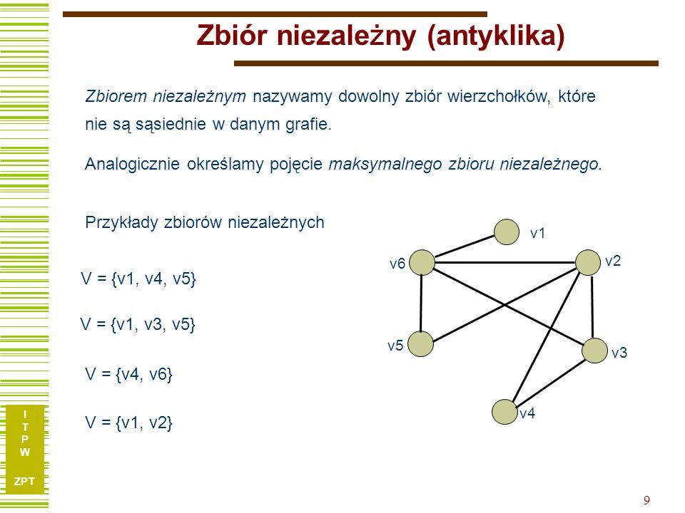 I T P W ZPT 9 Zbiór niezale ż ny (antyklika) Zbiorem niezależnym nazywamy dowolny zbiór wierzchołków, które nie są sąsiednie w danym grafie.