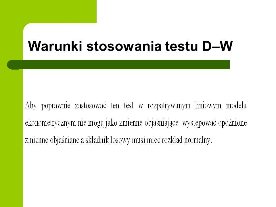 Warunki stosowania testu D–W