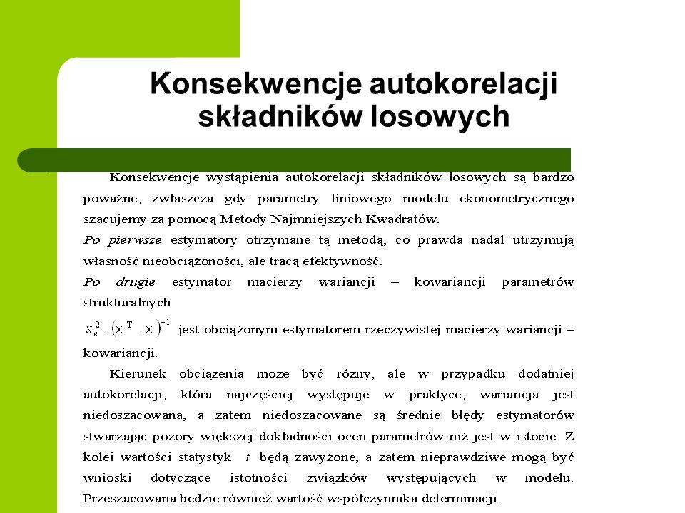 Konsekwencje autokorelacji składników losowych