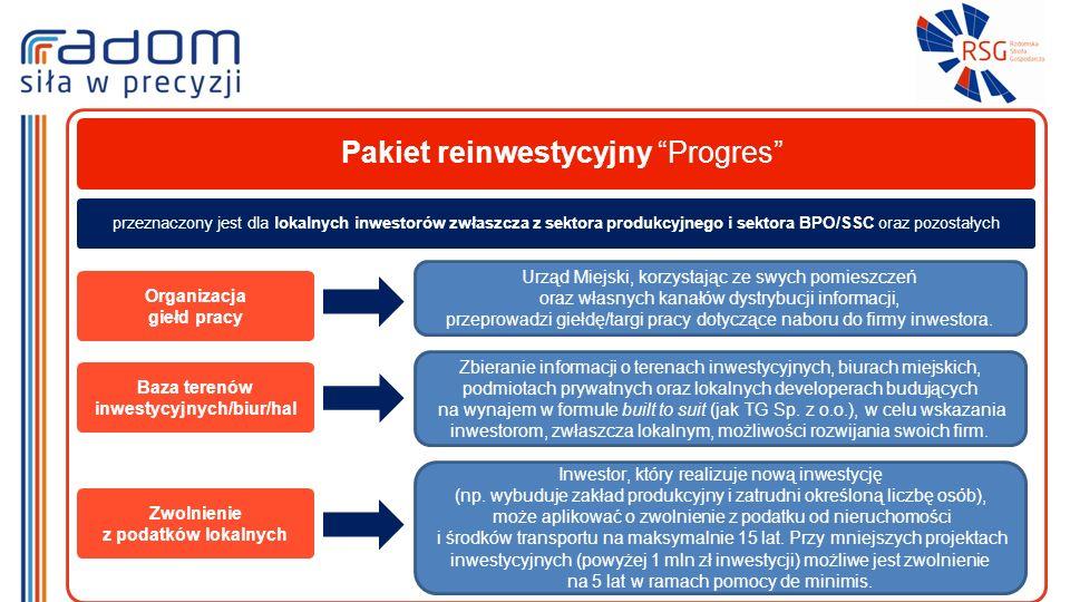 Pakiet reinwestycyjny Progres Urząd Miejski, korzystając ze swych pomieszczeń oraz własnych kanałów dystrybucji informacji, przeprowadzi giełdę/targi pracy dotyczące naboru do firmy inwestora.