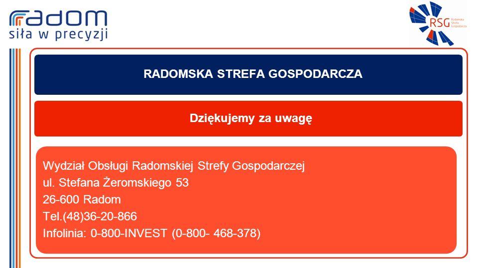 Dziękujemy za uwagę RADOMSKA STREFA GOSPODARCZA Wydział Obsługi Radomskiej Strefy Gospodarczej ul.