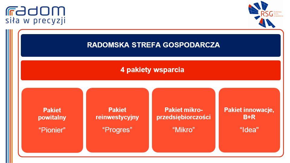 4 pakiety wsparcia Pakiet powitalny Pionier Pakiet reinwestycyjny Progres Pakiet innowacje, B+R Idea Pakiet mikro- przedsiębiorczości Mikro RADOMSKA STREFA GOSPODARCZA