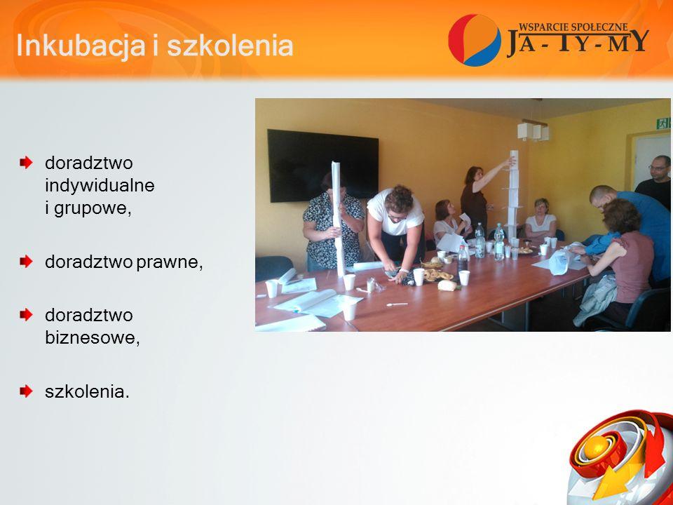 Inkubacja i szkolenia doradztwo indywidualne i grupowe, doradztwo prawne, doradztwo biznesowe, szkolenia.