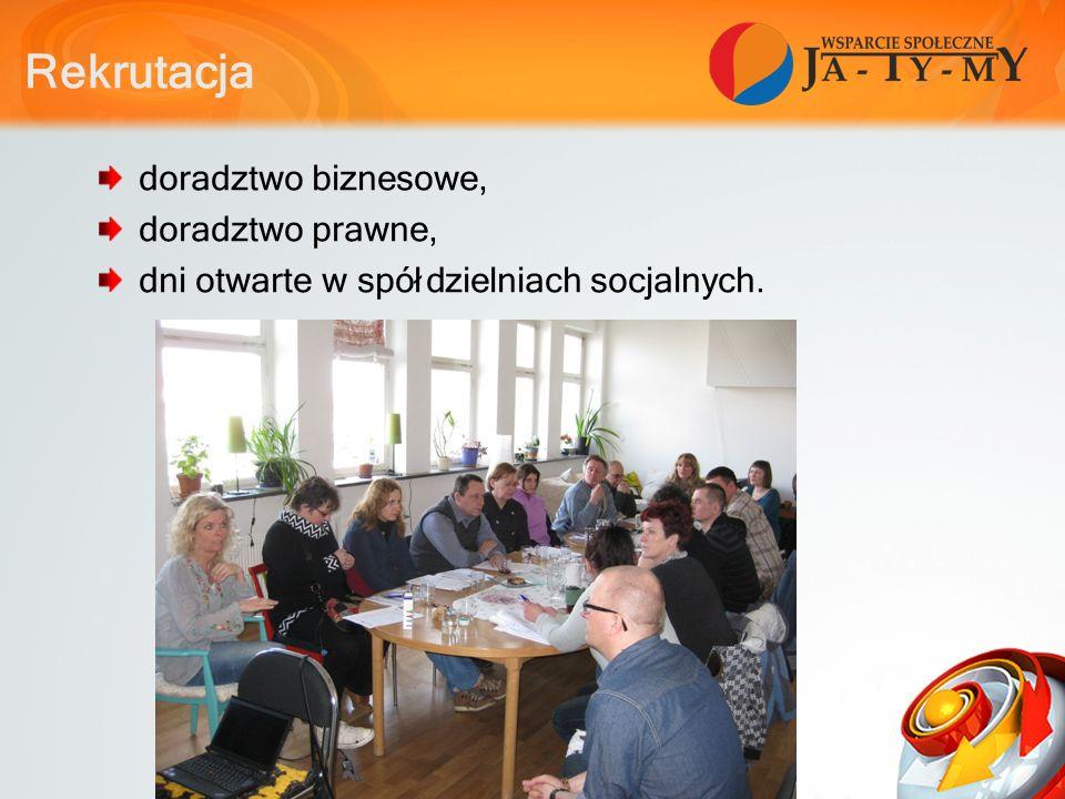 Rekrutacja doradztwo biznesowe, doradztwo prawne, dni otwarte w spółdzielniach socjalnych.