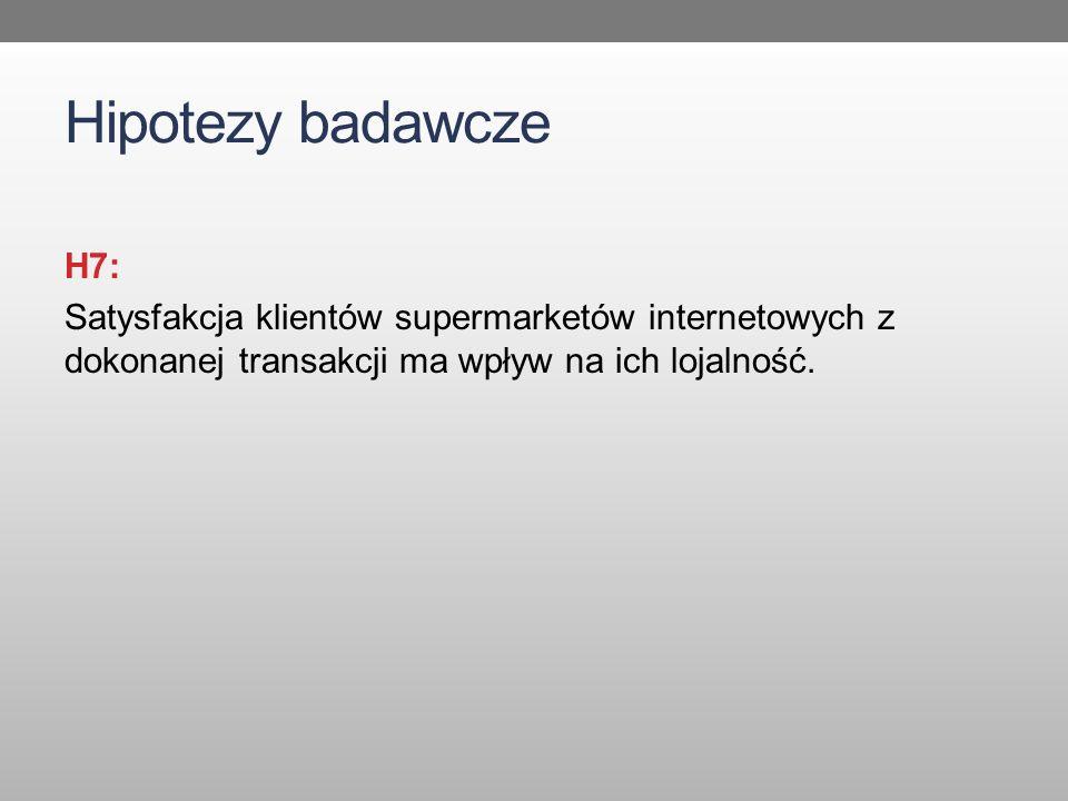 Publikacje autora 1.Gąsiorkiewicz A.
