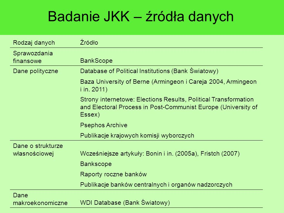 Badanie JKK – źródła danych Rodzaj danychŹródło Sprawozdania finansoweBankScope Dane polityczneDatabase of Political Institutions (Bank Światowy) Baza University of Berne (Armingeon i Careja 2004, Armingeon i in.