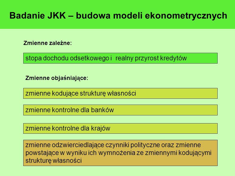 Badanie JKK – budowa modeli ekonometrycznych stopa dochodu odsetkowego i realny przyrost kredytów Zmienne zależne: Zmienne objaśniające: zmienne kodujące strukturę własności zmienne kontrolne dla banków zmienne kontrolne dla krajów zmienne odzwierciedlające czynniki polityczne oraz zmienne powstające w wyniku ich wymnożenia ze zmiennymi kodującymi strukturę własności