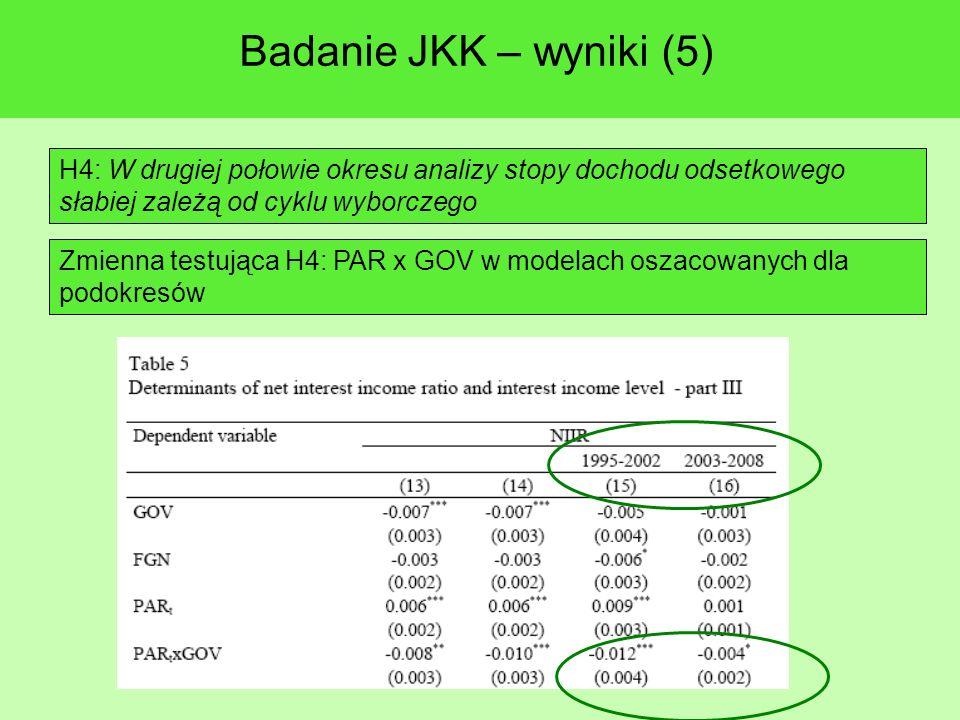 Badanie JKK – wyniki (5) H4: W drugiej połowie okresu analizy stopy dochodu odsetkowego słabiej zależą od cyklu wyborczego Zmienna testująca H4: PAR x GOV w modelach oszacowanych dla podokresów