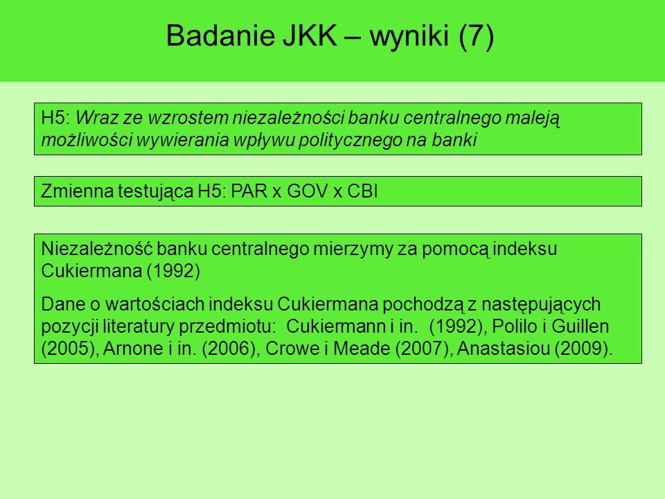 Badanie JKK – wyniki (7) H5: Wraz ze wzrostem niezależności banku centralnego maleją możliwości wywierania wpływu politycznego na banki Zmienna testująca H5: PAR x GOV x CBI Niezależność banku centralnego mierzymy za pomocą indeksu Cukiermana (1992) Dane o wartościach indeksu Cukiermana pochodzą z następujących pozycji literatury przedmiotu: Cukiermann i in.