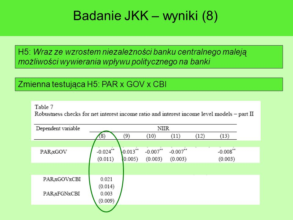 Badanie JKK – wyniki (8) H5: Wraz ze wzrostem niezależności banku centralnego maleją możliwości wywierania wpływu politycznego na banki Zmienna testująca H5: PAR x GOV x CBI
