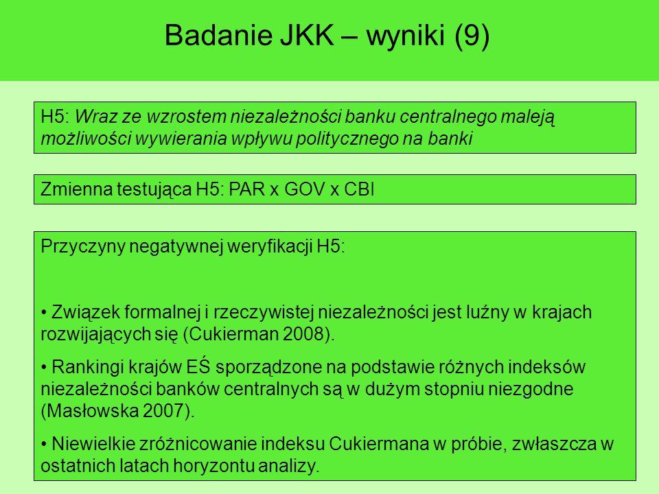 Badanie JKK – wyniki (9) H5: Wraz ze wzrostem niezależności banku centralnego maleją możliwości wywierania wpływu politycznego na banki Zmienna testująca H5: PAR x GOV x CBI Przyczyny negatywnej weryfikacji H5: Związek formalnej i rzeczywistej niezależności jest luźny w krajach rozwijających się (Cukierman 2008).