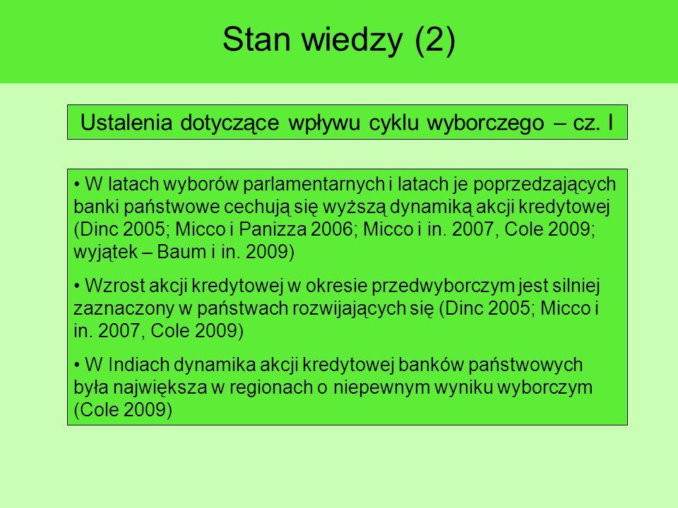 Stan wiedzy (2) W latach wyborów parlamentarnych i latach je poprzedzających banki państwowe cechują się wyższą dynamiką akcji kredytowej (Dinc 2005; Micco i Panizza 2006; Micco i in.
