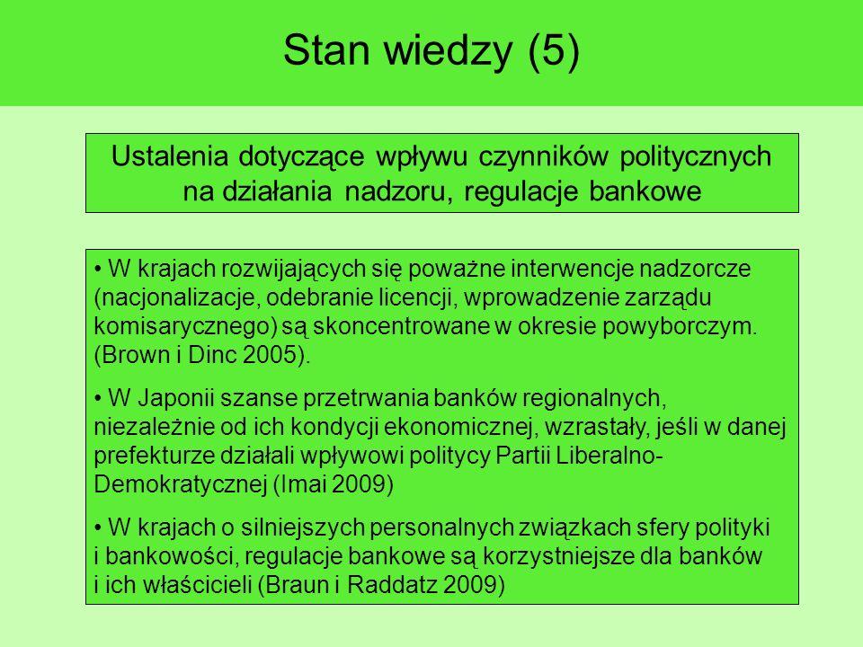 Stan wiedzy (5) W krajach rozwijających się poważne interwencje nadzorcze (nacjonalizacje, odebranie licencji, wprowadzenie zarządu komisarycznego) są skoncentrowane w okresie powyborczym.