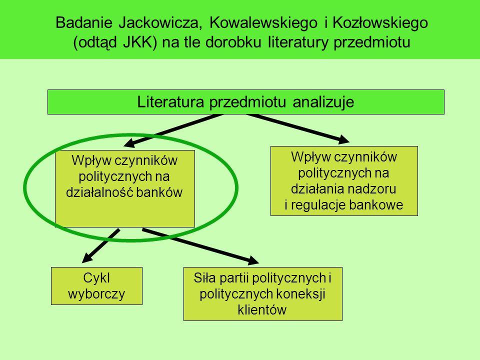 Badanie Jackowicza, Kowalewskiego i Kozłowskiego (odtąd JKK) na tle dorobku literatury przedmiotu Wpływ czynników politycznych na działania nadzoru i regulacje bankowe Wpływ czynników politycznych na działalność banków Literatura przedmiotu analizuje Cykl wyborczy Siła partii politycznych i politycznych koneksji klientów