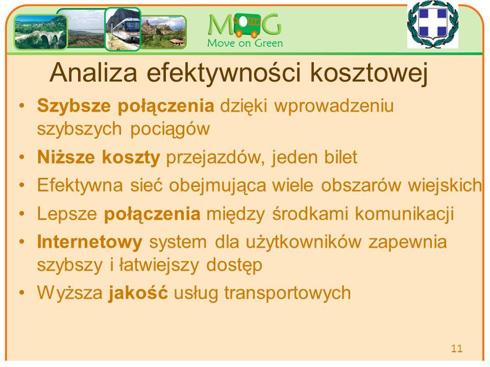 Your logo Here Analiza efektywności kosztowej Szybsze połączenia dzięki wprowadzeniu szybszych pociągów Niższe koszty przejazdów, jeden bilet Efektywna sieć obejmująca wiele obszarów wiejskich Lepsze połączenia między środkami komunikacji Internetowy system dla użytkowników zapewnia szybszy i łatwiejszy dostęp Wyższa jakość usług transportowych 11