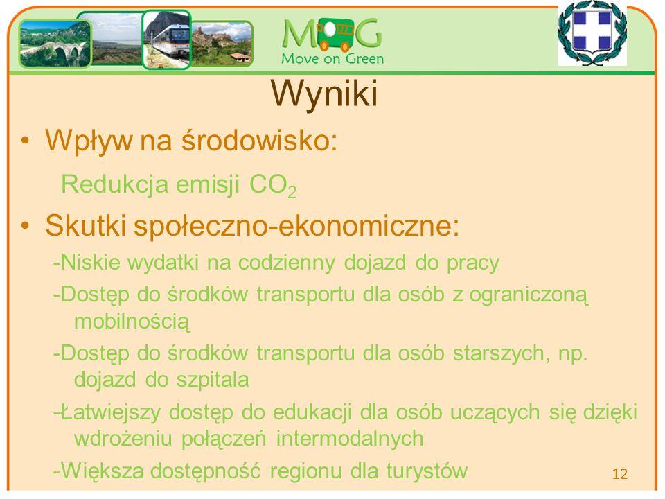 Your logo Here Wyniki Wpływ na środowisko: Redukcja emisji CO 2 Skutki społeczno-ekonomiczne: -Niskie wydatki na codzienny dojazd do pracy -Dostęp do środków transportu dla osób z ograniczoną mobilnością -Dostęp do środków transportu dla osób starszych, np.