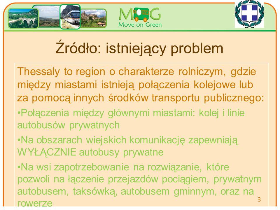 Your logo Here Źródło: istniejący problem Thessaly to region o charakterze rolniczym, gdzie między miastami istnieją połączenia kolejowe lub za pomocą innych środków transportu publicznego: Połączenia między głównymi miastami: kolej i linie autobusów prywatnych Na obszarach wiejskich komunikację zapewniają WYŁĄCZNIE autobusy prywatne Na wsi zapotrzebowanie na rozwiązanie, które pozwoli na łączenie przejazdów pociągiem, prywatnym autobusem, taksówką, autobusem gminnym, oraz na rowerze 3