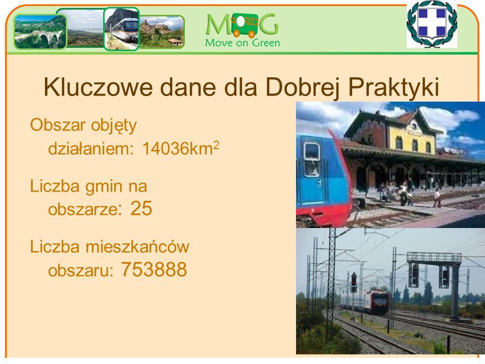 Your logo Here Obszar objęty działaniem: 14036km 2 Liczba gmin na obszarze : 25 Liczba mieszkańców obszaru: 753888 Kluczowe dane dla Dobrej Praktyki 5