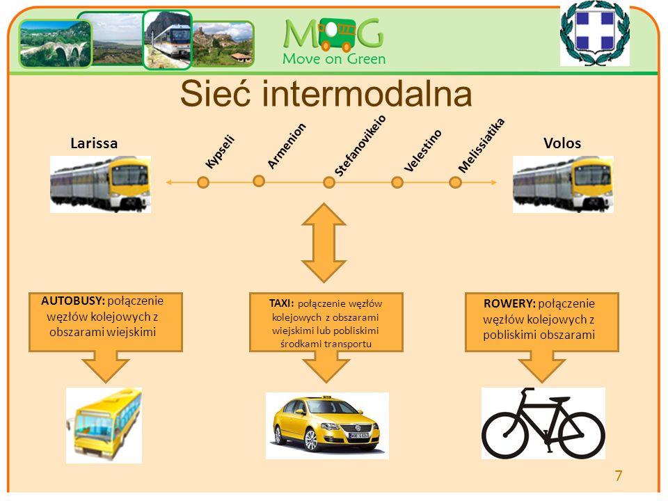 Your logo Here Sieć intermodalna 7 LarissaVolos Kypseli ArmenionStefanovikeio Velestino Melissiatika AUTOBUSY: połączenie węzłów kolejowych z obszarami wiejskimi TAXI: połączenie węzłów kolejowych z obszarami wiejskimi lub pobliskimi środkami transportu ROWERY: połączenie węzłów kolejowych z pobliskimi obszarami