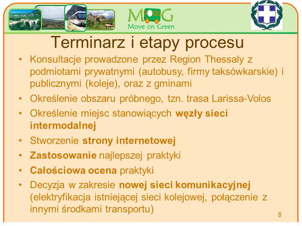 Your logo Here Terminarz i etapy procesu Konsultacje prowadzone przez Region Thessaly z podmiotami prywatnymi (autobusy, firmy taksówkarskie) i publicznymi (koleje), oraz z gminami Określenie obszaru próbnego, tzn.