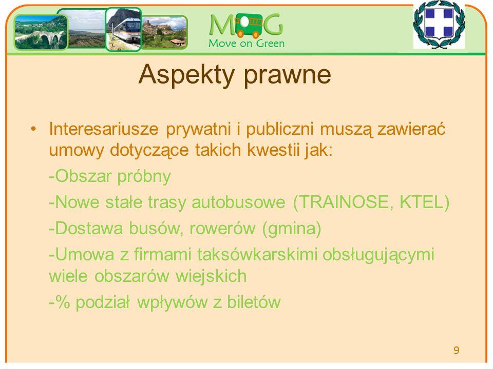 Your logo Here Aspekty prawne Interesariusze prywatni i publiczni muszą zawierać umowy dotyczące takich kwestii jak: -Obszar próbny -Nowe stałe trasy autobusowe (TRAINOSE, KTEL) -Dostawa busów, rowerów (gmina) -Umowa z firmami taksówkarskimi obsługującymi wiele obszarów wiejskich -% podział wpływów z biletów 9