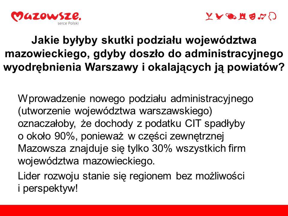Wprowadzenie nowego podziału administracyjnego (utworzenie województwa warszawskiego) oznaczałoby, że dochody z podatku CIT spadłyby o około 90%, poni