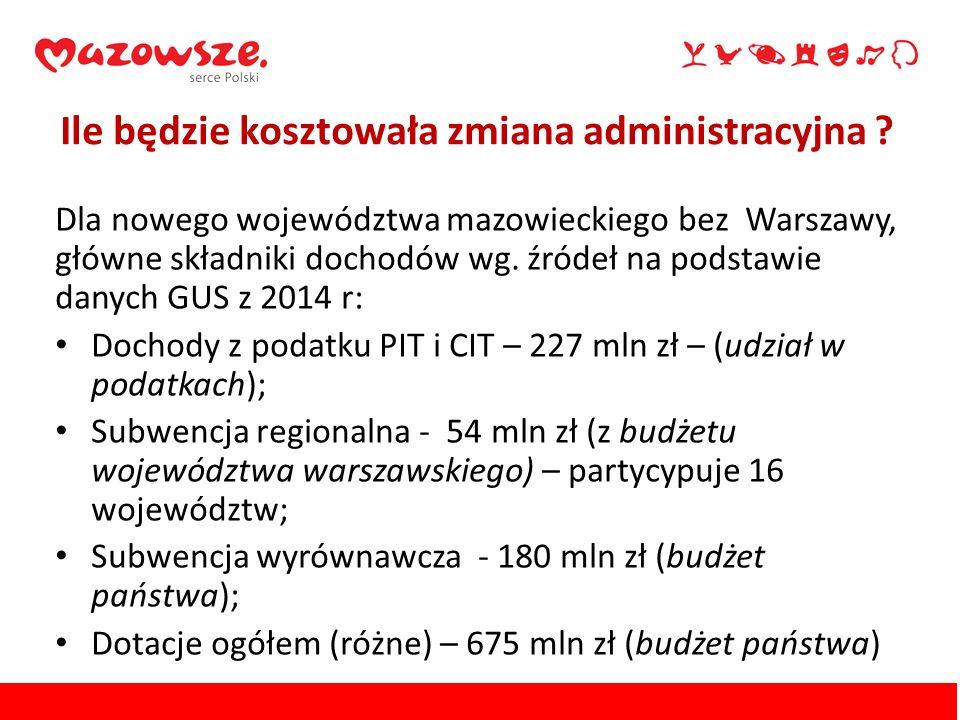 Ile będzie kosztowała zmiana administracyjna ? Dla nowego województwa mazowieckiego bez Warszawy, główne składniki dochodów wg. źródeł na podstawie da