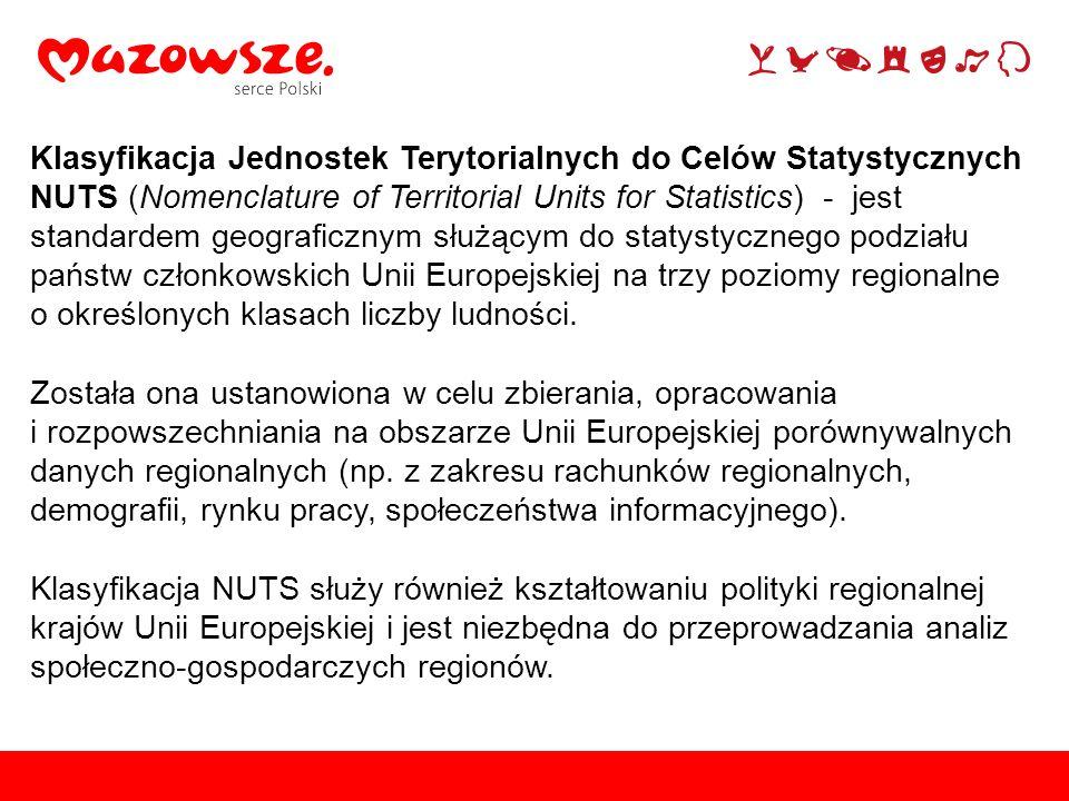 Podział Polski na jednostki NUTS 1 Podział Polski na jednostki NUTS 2 Podział statystyczny w Polsce (obowiązujący od 1 stycznia 2015 r.) NUTS 1 – regiony (grupy województw) – 6 jednostek NUTS 2 – województwa – 16 jednostek (podział statystyczny odpowiada podziałowi administracyjnemu) NUTS 3 – podregiony (grupy powiatów) – 72 jednostki NUTS 4 – powiaty – 380 jednostek NUTS 5 – gminy – 2479 jednostek