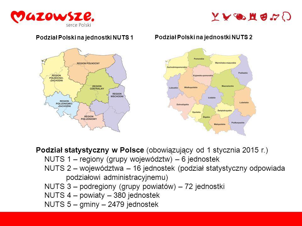 Podział Polski na jednostki NUTS 1 Podział Polski na jednostki NUTS 2 Podział statystyczny w Polsce (obowiązujący od 1 stycznia 2015 r.) NUTS 1 – regi