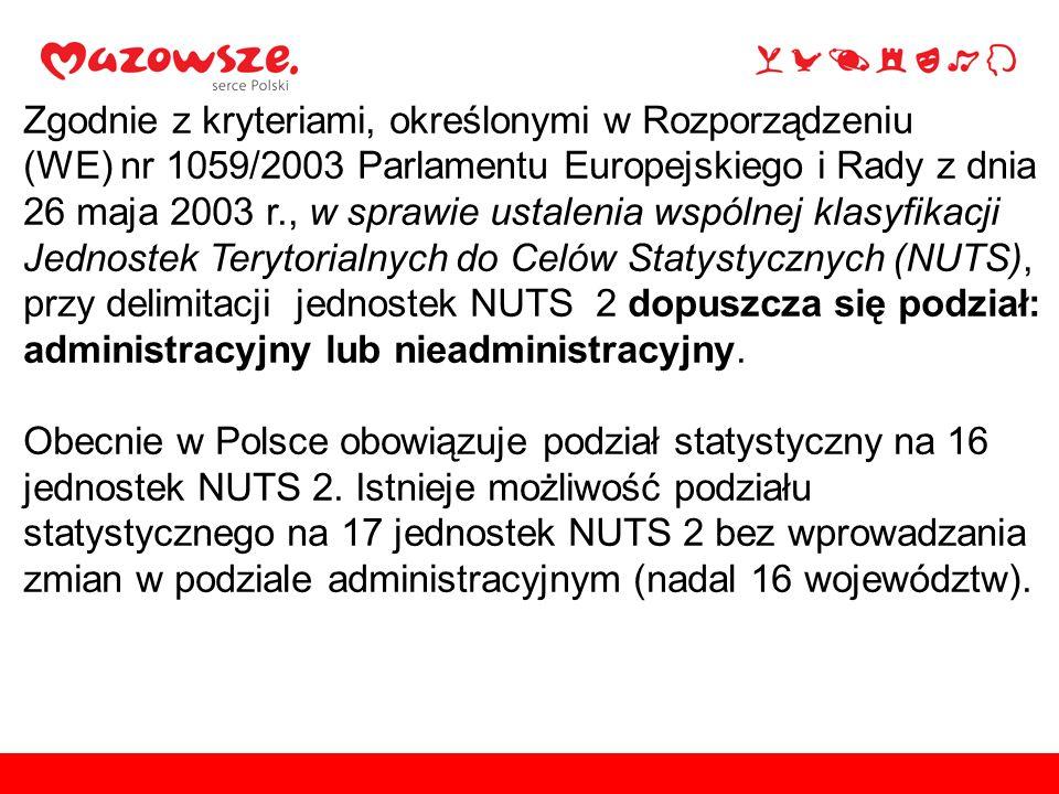 9 Głównym kryterium delimitacji nieadministracyjnych jednostek NUTS 2 jest: liczba ludności (800 tys.
