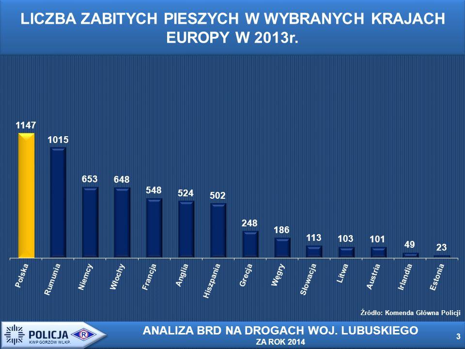 3 3 KWP GORZÓW WLKP. LICZBA ZABITYCH PIESZYCH W WYBRANYCH KRAJACH EUROPY W 2013r.