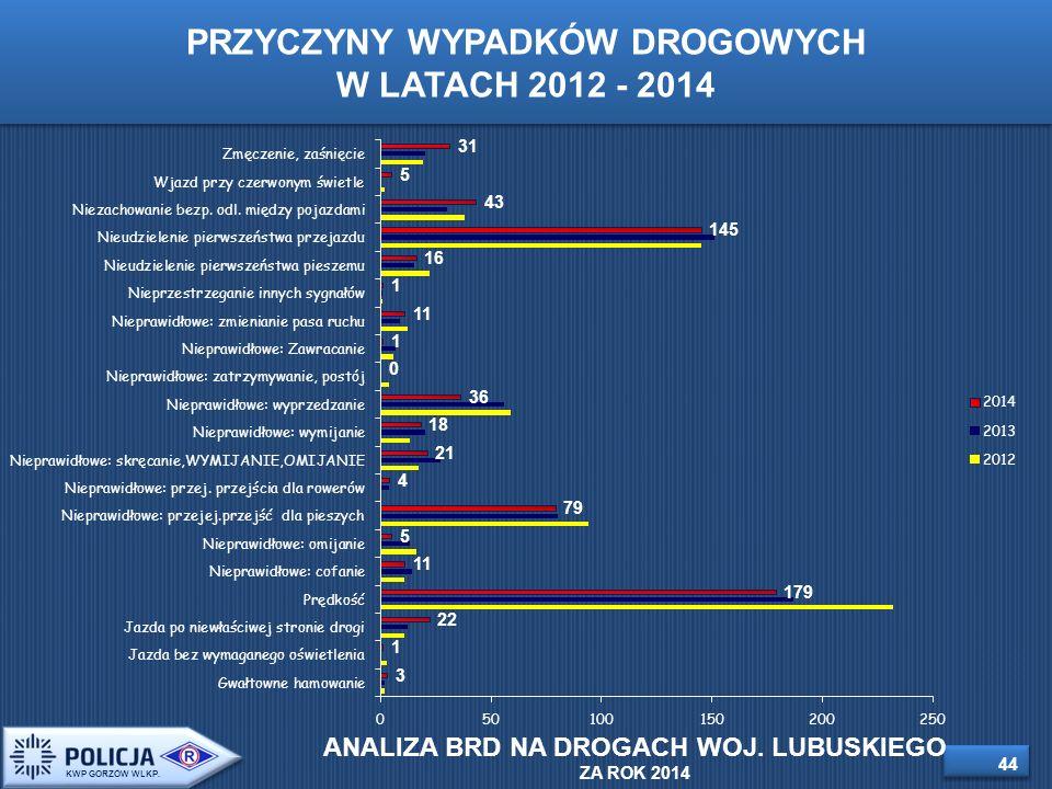 44 PRZYCZYNY WYPADKÓW DROGOWYCH W LATACH 2012 - 2014 PRZYCZYNY WYPADKÓW DROGOWYCH W LATACH 2012 - 2014 KWP GORZÓW WLKP.