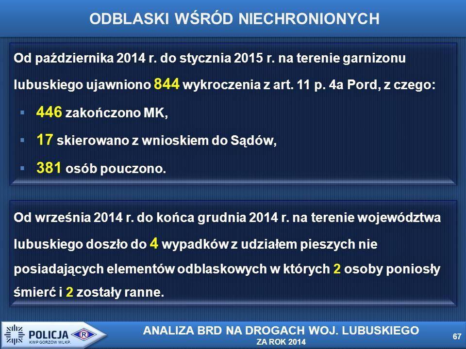 ODBLASKI WŚRÓD NIECHRONIONYCH Od października 2014 r.
